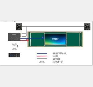 希沃75寸教育屏(含智能笔、无线音频功率放大器、多媒体音箱含功放、视频展台、4块推拉白板、钢制讲台)